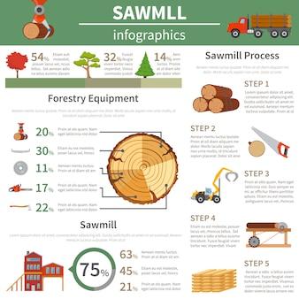 Zagerij hout platte infographic Gratis Vector