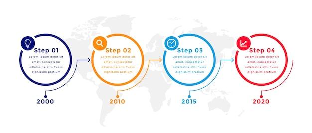 Zakelijk infographic presentatieontwerp in cirkelvormige stijl