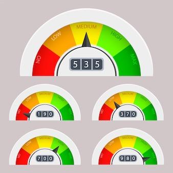 Zakelijke credit score indicatoren en meters ingesteld. klanttevredenheidsindicatoren met slechte en goede niveaus.