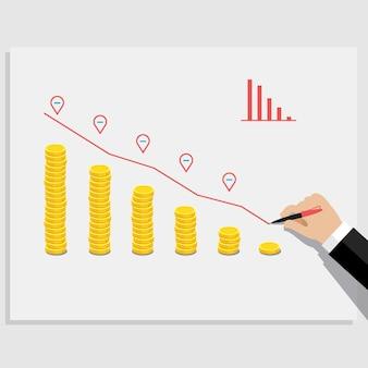 Zakelijke crisis of recessie grafiek. hand tekent een rode lijn op gouden munten.