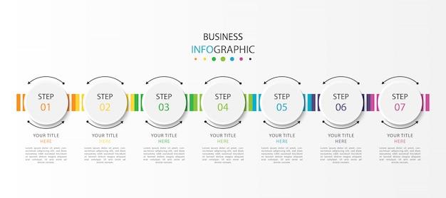 Zakelijke data visualisatie infographics met 7 stappen