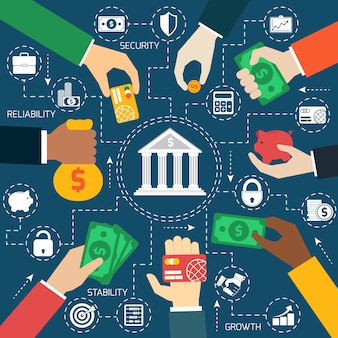 Zakelijke handen financiële stroomdiagram