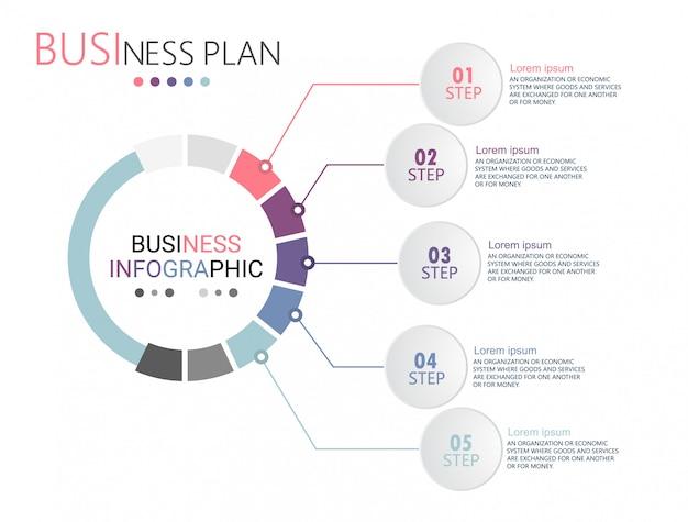 Zakelijke infographic in educatief ontwerp met leren diagrammen