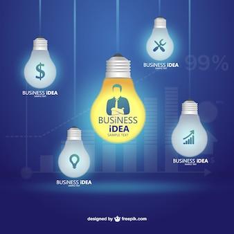 Zakelijke infographic verstandige strategie