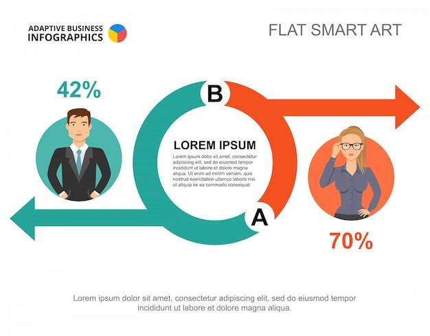 Zakelijke infographics met cirkel grafiek en zakenmensen pictogrammen.