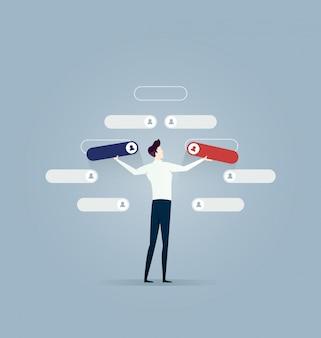 Zakelijke keuzes. menselijke hulpbronnen concept