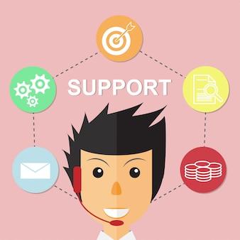 Zakelijke klant call center care service concept
