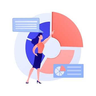 Zakelijke presentatie. gegevensanalyse, cirkeldiagram, infographicsvisualisatie. rapport analyseren. zakenman karakter analyseren statistieken concept illustratie