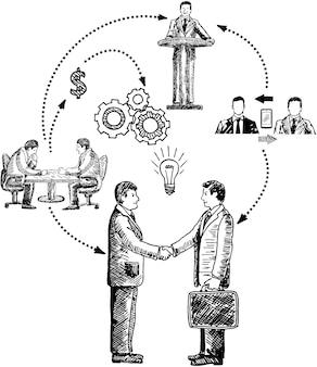 Zakelijke samenwerking