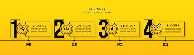 Zakelijke tijdlijn infographic met meerdere stappen, overzicht datavisualisatie workflowsjabloon