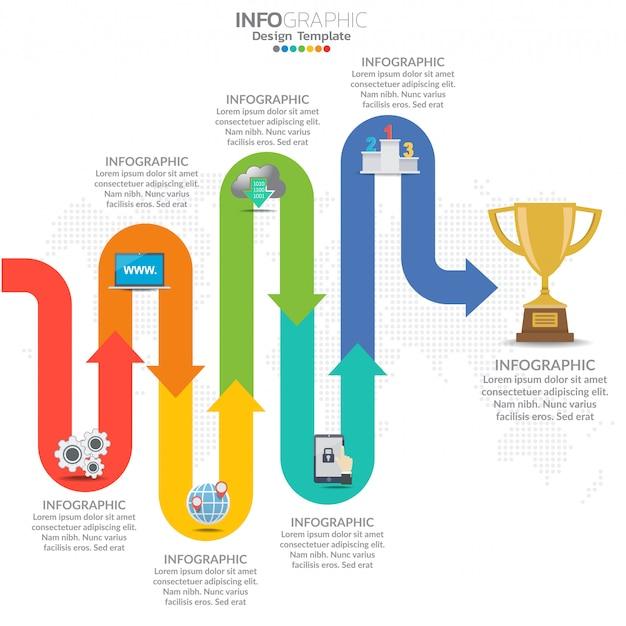 Zakelijke tijdlijn workflow infographics