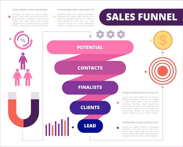 Zakelijke trechter. aankoopsymbolen, marketinggeneratie en conversie leidt tot verkoop via trechter. illustratie marketing lead en trechter voor aankoop