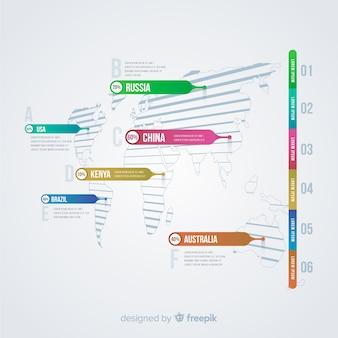 Zakelijke wereldkaart infographic