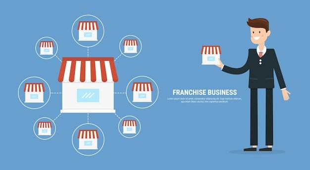Zakenman die franchisecontacten plannen te koop
