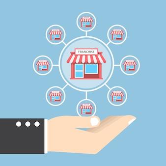 Zakenman hand met franchise marketing systeem