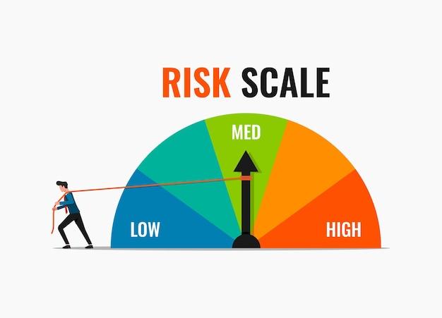 Zakenman touw trekken op risicoschaalwijzer naar lage positie illustratie