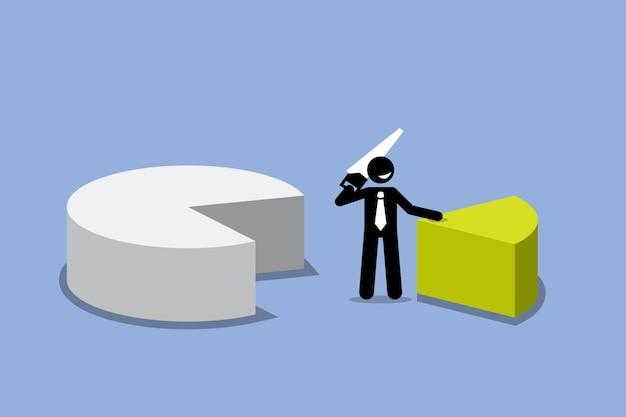 Zakenman uitsnijden van een stukje cirkeldiagram. kunstwerk toont zakenman die zijn aandeelwinst haalt uit financieel gewin.