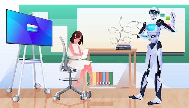 Zakenvrouw met robot presentatie kunstmatige intelligentie technologie concept maken