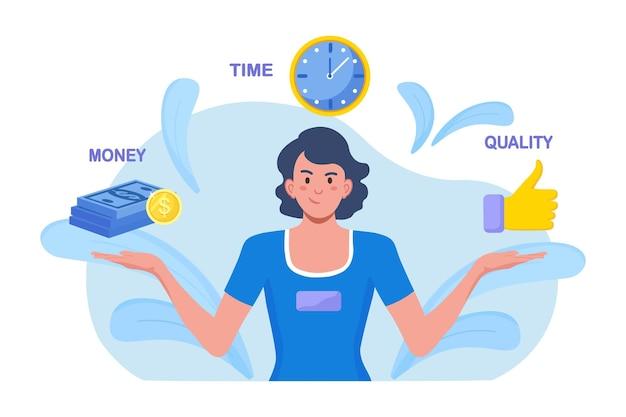 Zakenvrouw overweegt over tegenstrijdige onderling verbonden waarden driehoek. tijd, geld kosten of kwaliteit vraag concept. verwachtingen van de klant voor de dienst of het product