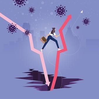Zakenvrouw verandering investering in aandelenmarkt, investeerder valt op onzekerheid, vluchtige pijl omhoog en omlaag winstgrafiek
