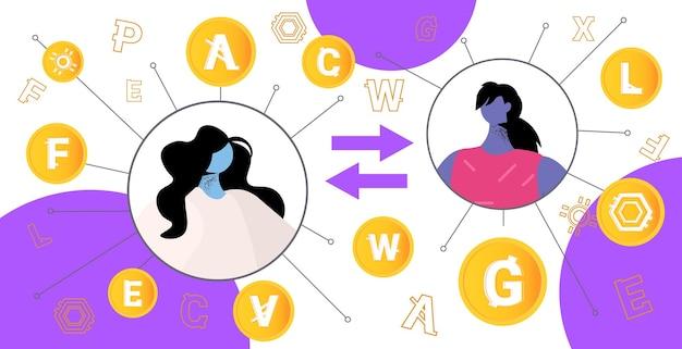Zakenvrouwen die digitale munten verzenden en ontvangen, virtuele geldoverdracht, cryptocurrency-uitwisseling, banktransactie