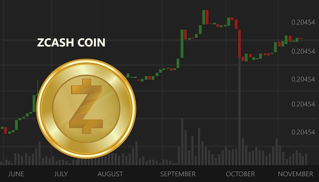 Zcash-muntstuk van de de waarde digitale virtuele prijs van de muntwisselkoers omhoog grafiek en grafiek zwarte achtergrond
