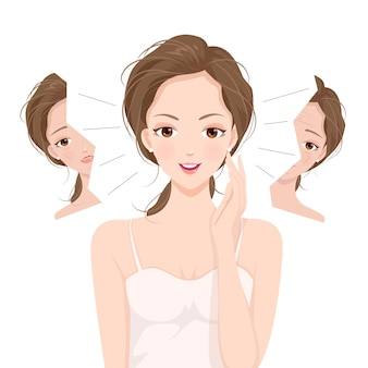 Zeg vaarwel tegen rimpels en donkere kringen op de gezichtsillustratie