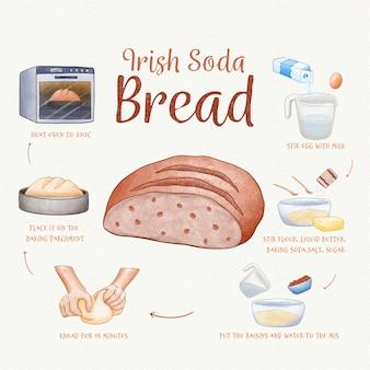 Zelfgebakken brood recept concept