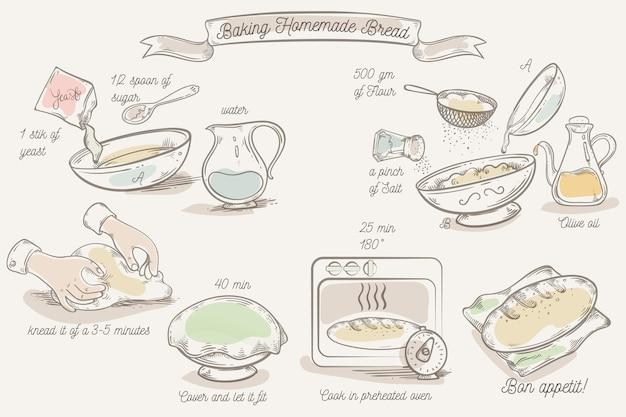Zelfgebakken brood recept met ingrediënten