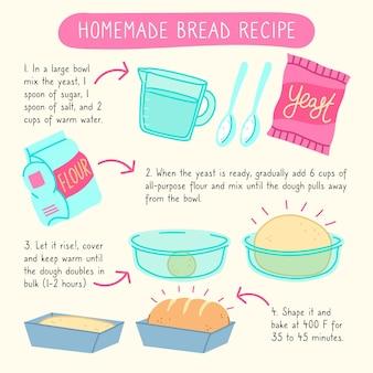 Zelfgebakken brood recept