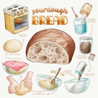 Zelfgemaakt brood recept concept