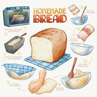 Zelfgemaakt brood recept