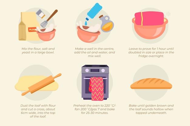 Zelfgemaakte brood recept geïllustreerd