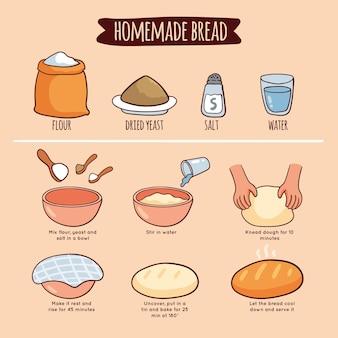Zelfgemaakte brood recept illustratie
