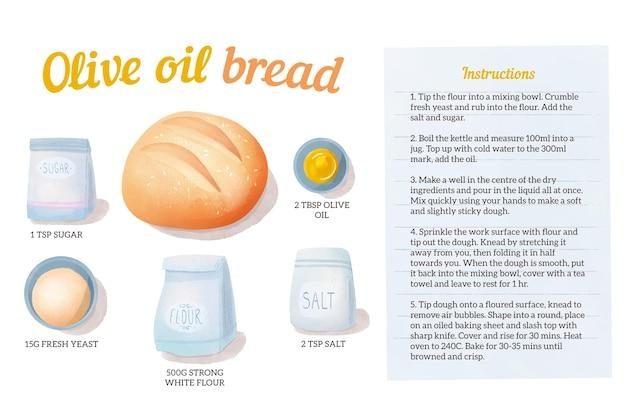 Zelfgemaakte olijfolie brood recept