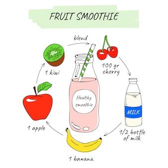Zelfgemaakte smoothie recept concept