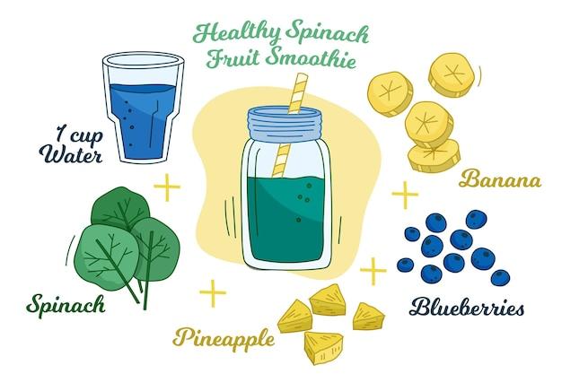Zelfgemaakte smoothie-recept