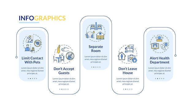 Zelfisolatie tips vector infographic sjabloon. door thuis te blijven, beperken contacten de ontwerpelementen van presentaties. datavisualisatie in 5 stappen. proces tijdlijn grafiek. workflowlay-out met lineaire pictogrammen