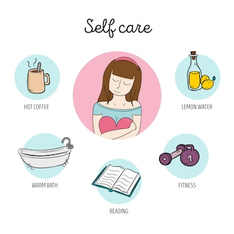 Zelfzorg gezondheid concept
