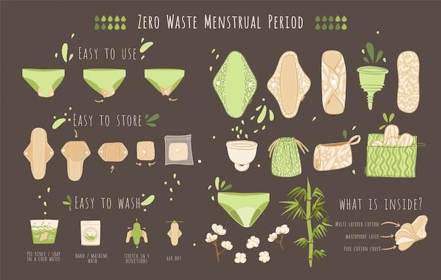 Zero waste menstruatie cartoon flat set met milieuvriendelijke producten - herbruikbare maandverband, doeken, beker, recyclezakken van katoenen textiel met instructies voor gebruik, bewaren en wassen.
