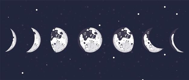 Zeven maanfasen