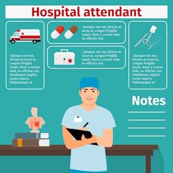 Ziekenhuisbediende en medische apparatuurmalplaatje