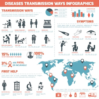 Ziekten doorzendingsmanieren infographics