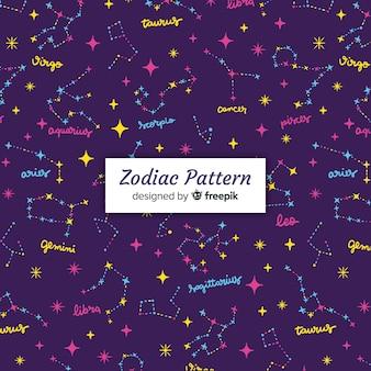 Zodiac geklets