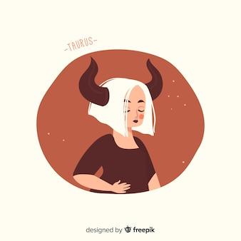 Zodiac karakter