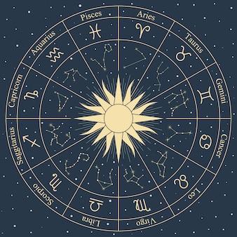 Zodiac wheel symbolen en sterrenbeeld
