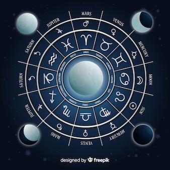 Zodiac wiel