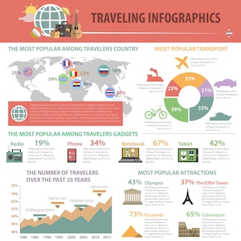 Zomer infographics set