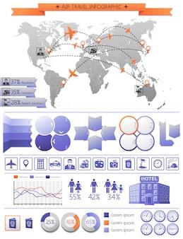 Zomervakantie infographics