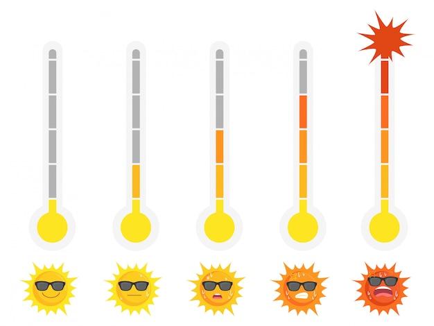 Zon zomer
